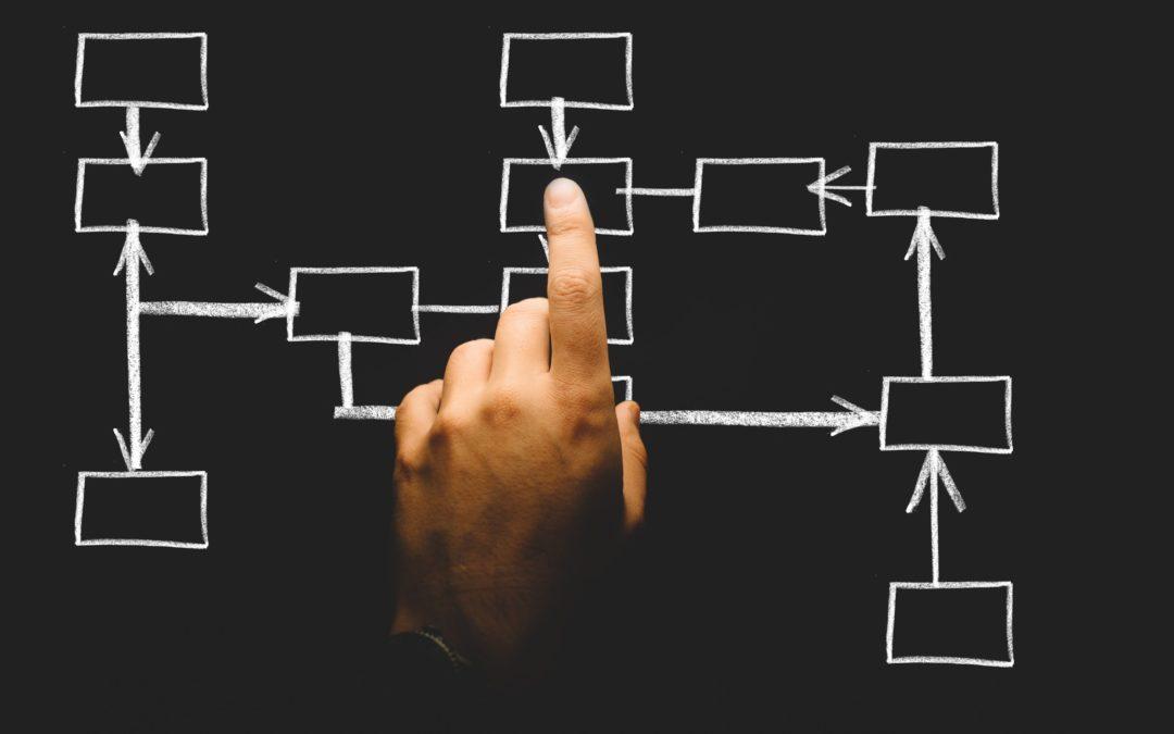Les divers outils et méthodes de coaching