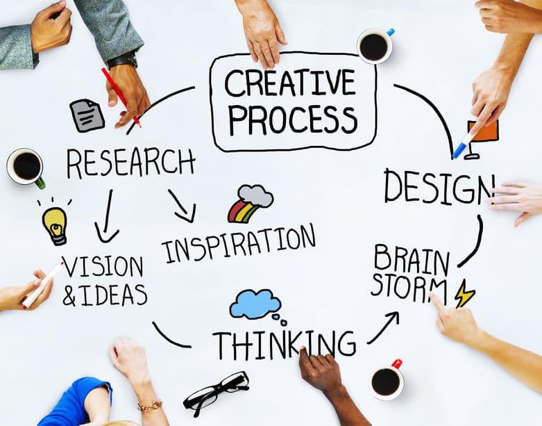 Innovation Games - Part. 1 : quand les équipes construisent l'avenir de l'entreprise en s'amusant ! - Cabinet Gaillard Conseil